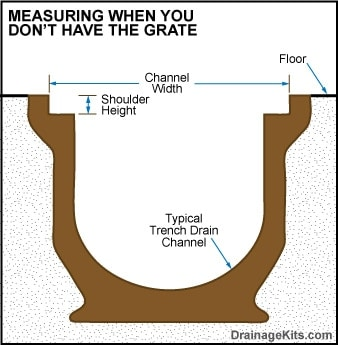 How to measure for your drainage grate