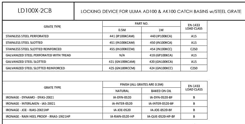 LOCKING DEVICE LD100X-2CB